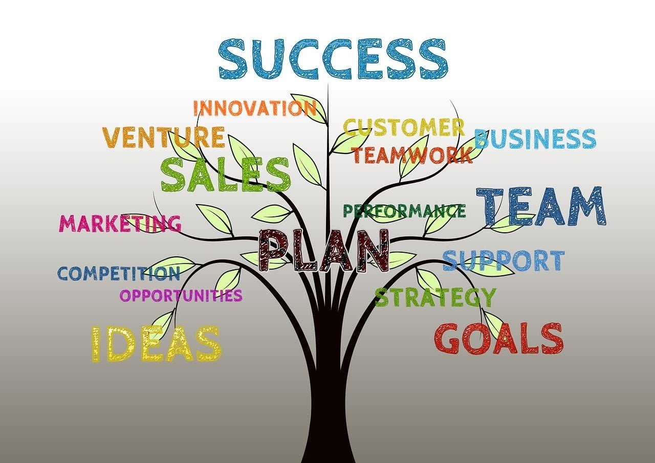 Covid-19 and the mindset shift required from an SMME entrepreneur